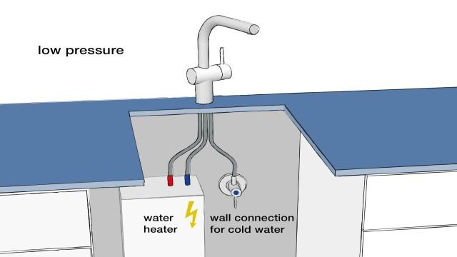 low-pressure mixer tap